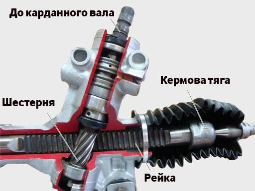 Червячний механізм