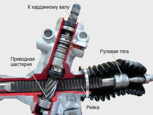 Червячный механизм